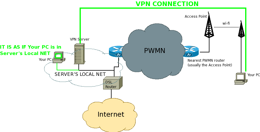 Vpn connection.png